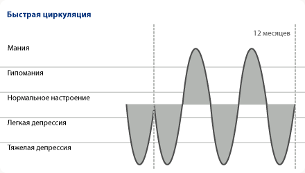 Файл:Rapid cycling 04.png